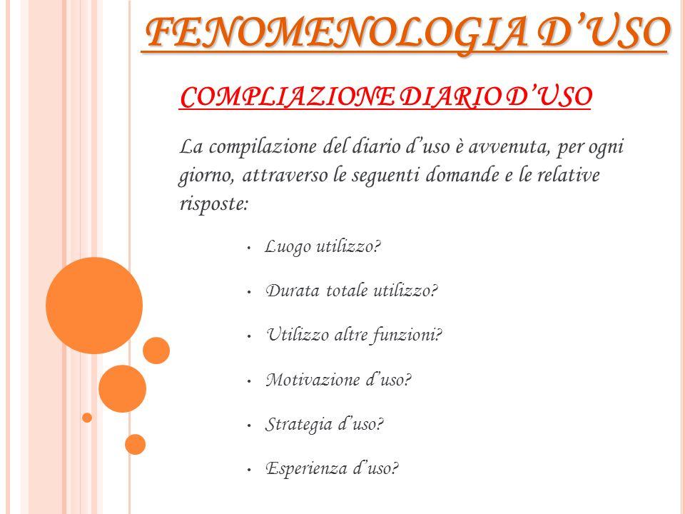 FENOMENOLOGIA D'USO COMPLIAZIONE DIARIO D'USO