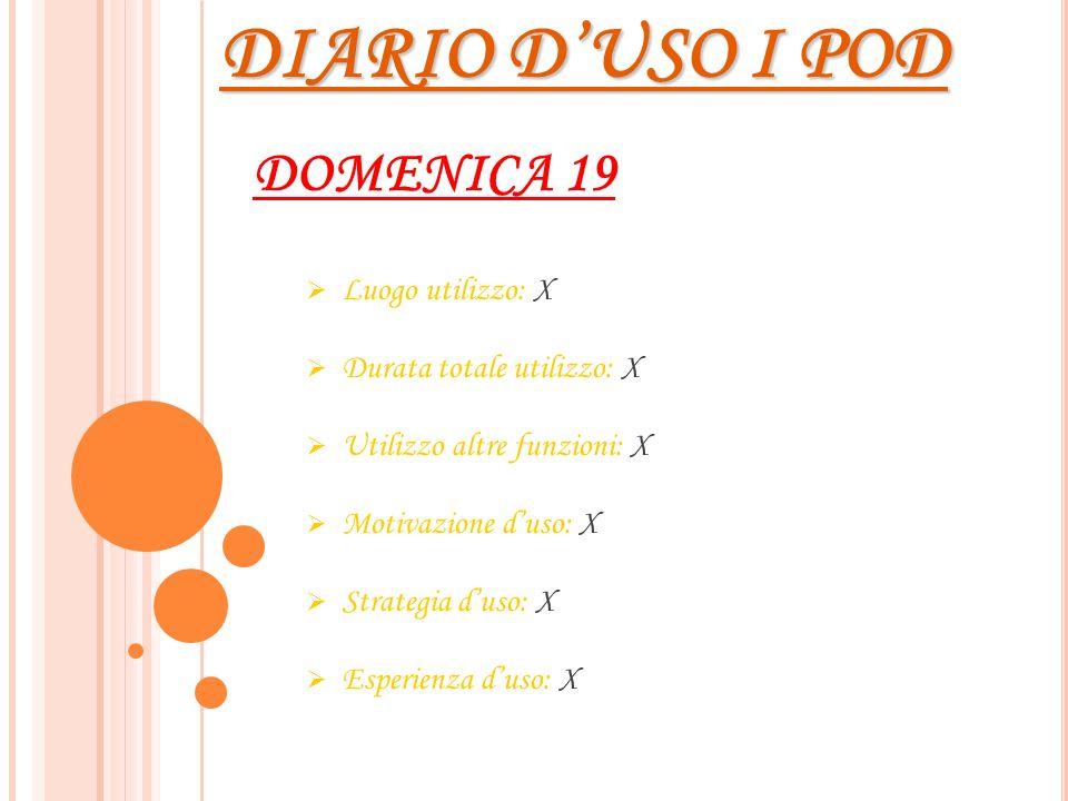 DIARIO D'USO I POD DOMENICA 19 Luogo utilizzo: X