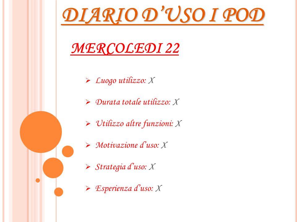 DIARIO D'USO I POD MERCOLEDI 22 Luogo utilizzo: X