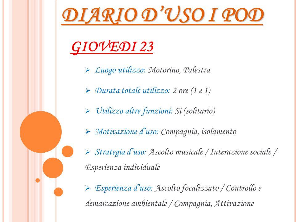DIARIO D'USO I POD GIOVEDI 23 Luogo utilizzo: Motorino, Palestra