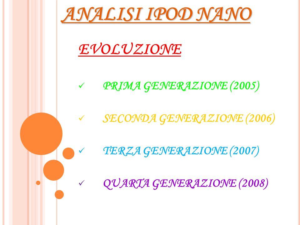 ANALISI IPOD NANO EVOLUZIONE PRIMA GENERAZIONE (2005)
