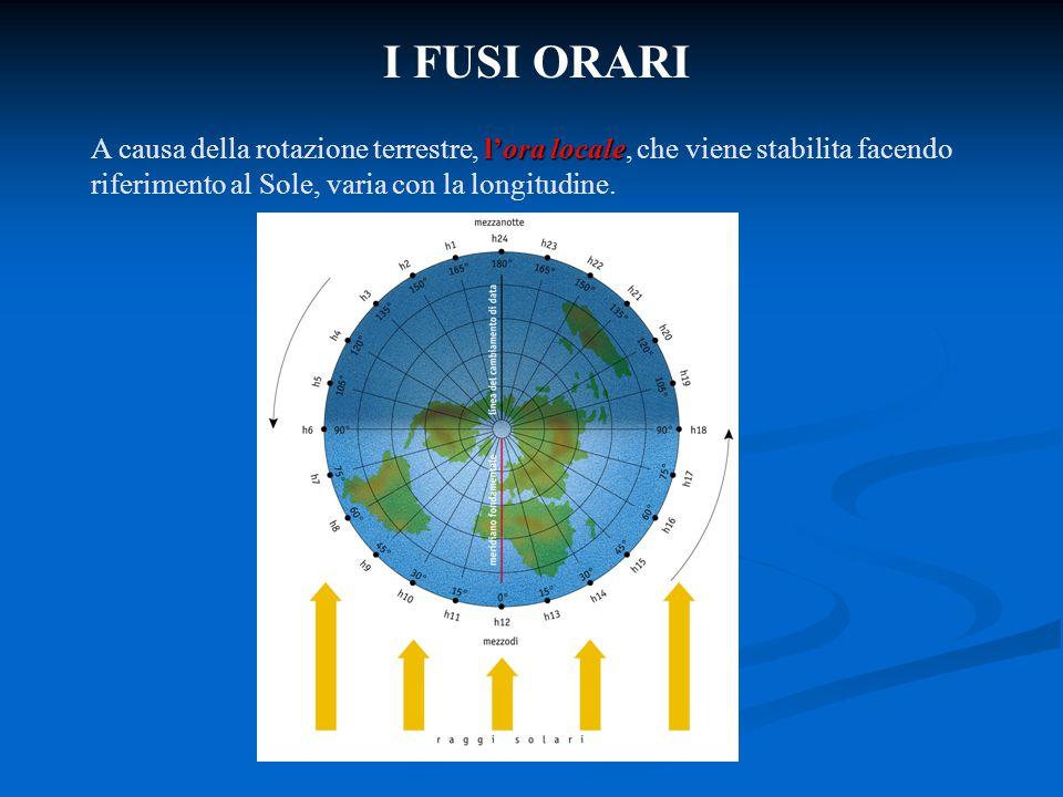 I FUSI ORARI A causa della rotazione terrestre, l'ora locale, che viene stabilita facendo riferimento al Sole, varia con la longitudine.