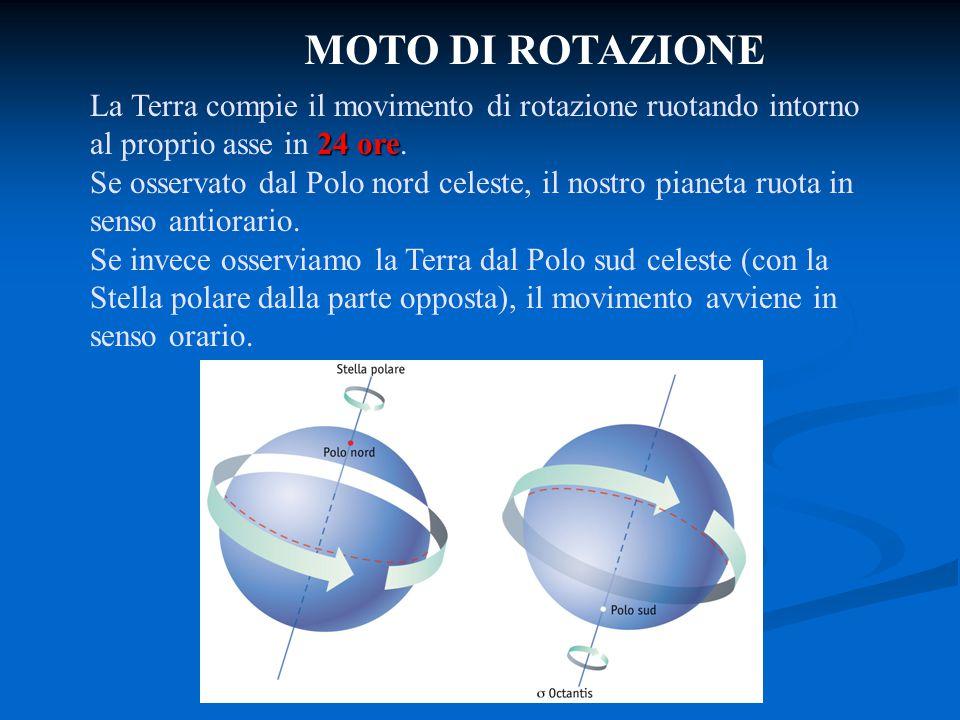 MOTO DI ROTAZIONE La Terra compie il movimento di rotazione ruotando intorno al proprio asse in 24 ore.