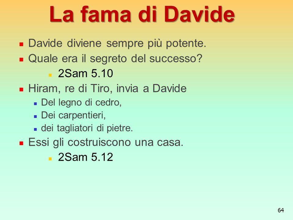 La fama di Davide Davide diviene sempre più potente.