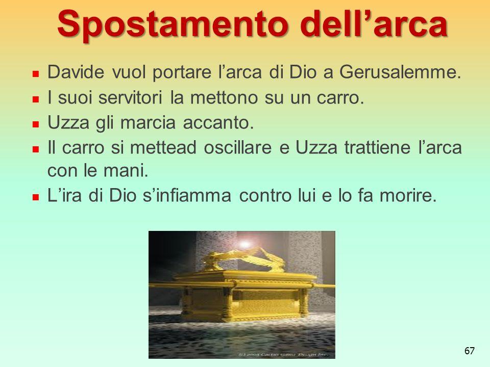 Spostamento dell'arca