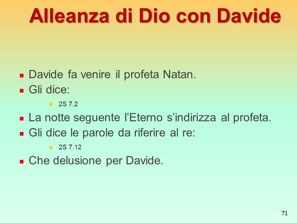 Alleanza di Dio con Davide