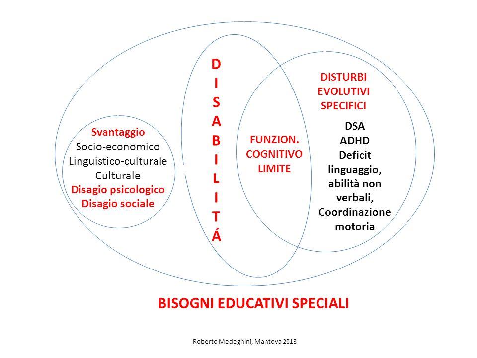 D I S A B I L I T Á BISOGNI EDUCATIVI SPECIALI