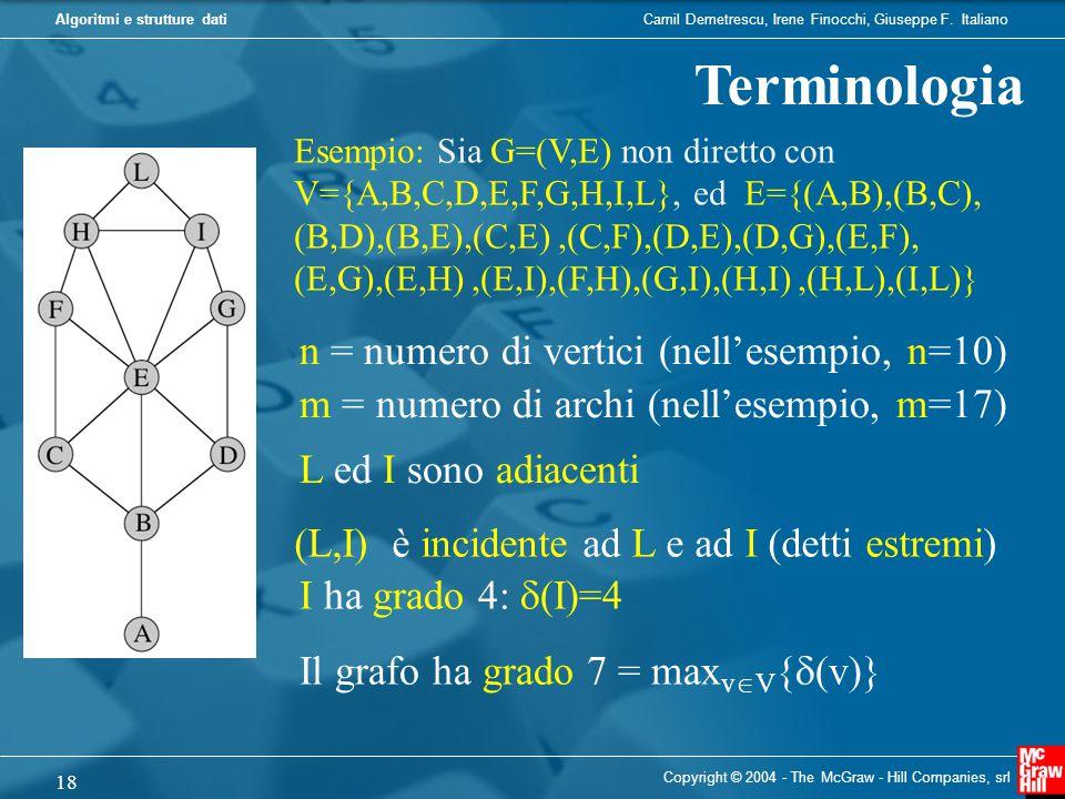 Terminologia n = numero di vertici (nell'esempio, n=10)