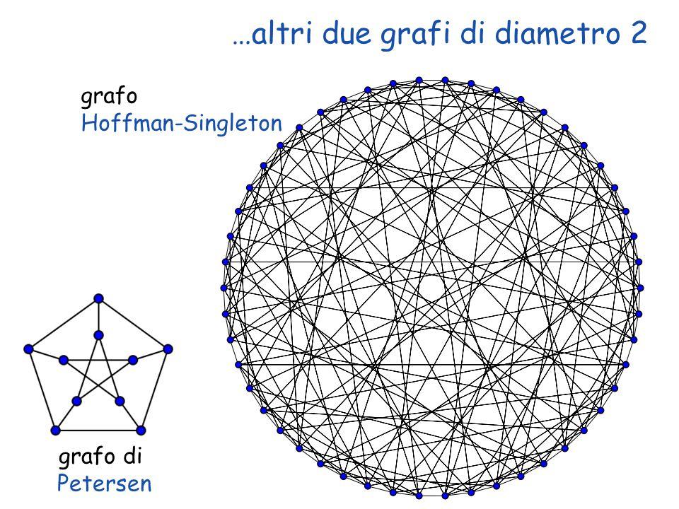 …altri due grafi di diametro 2