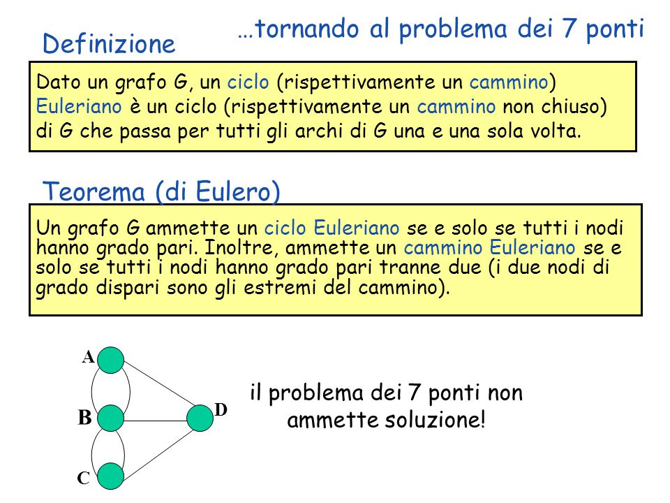 …tornando al problema dei 7 ponti