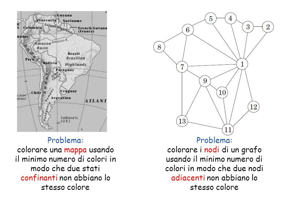 Problema: colorare una mappa usando il minimo numero di colori in modo che due stati confinanti non abbiano lo stesso colore.