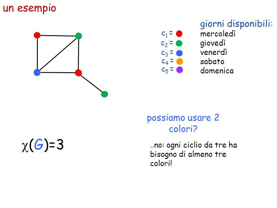 (G)=3 un esempio giorni disponibili: possiamo usare 2 colori
