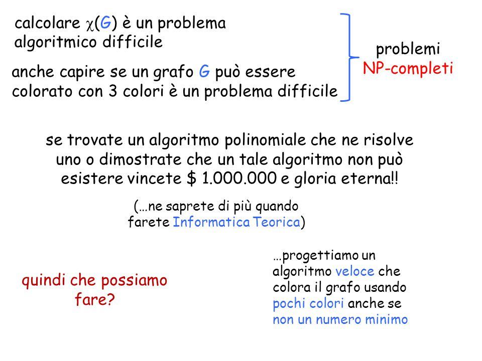 calcolare (G) è un problema algoritmico difficile problemi