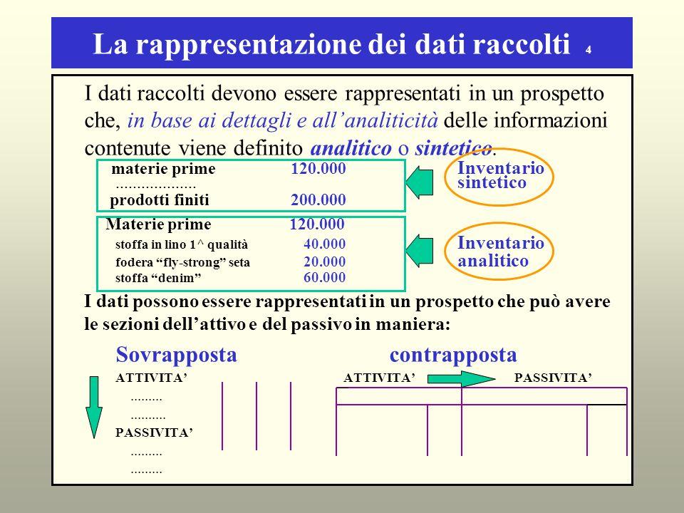 La rappresentazione dei dati raccolti 4