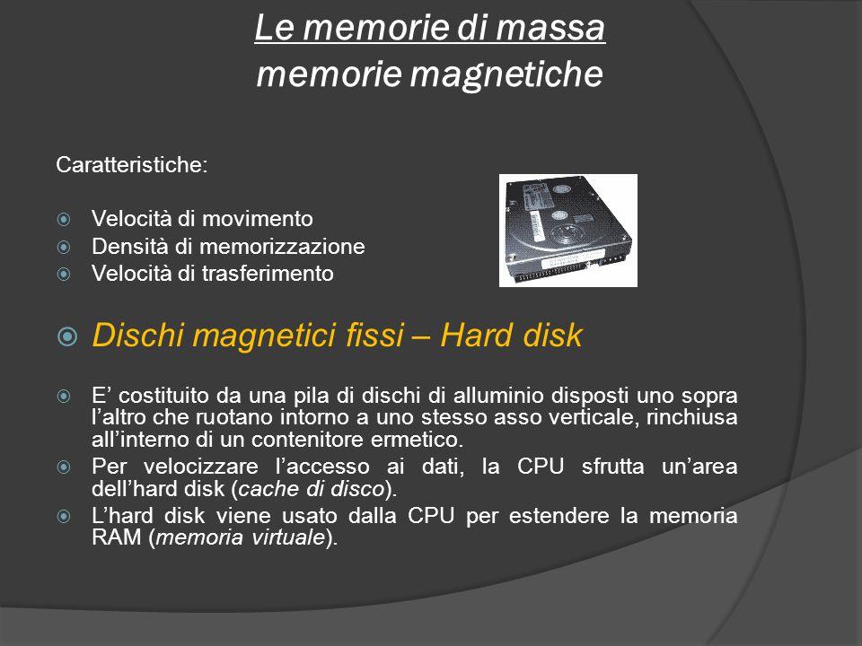 Le memorie di massa memorie magnetiche