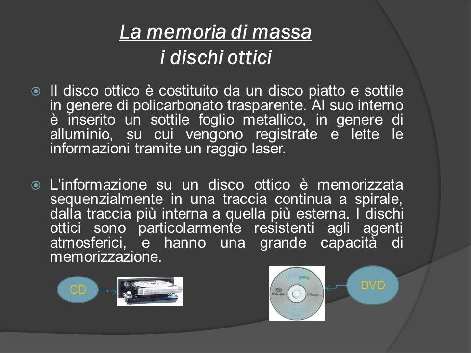 La memoria di massa i dischi ottici