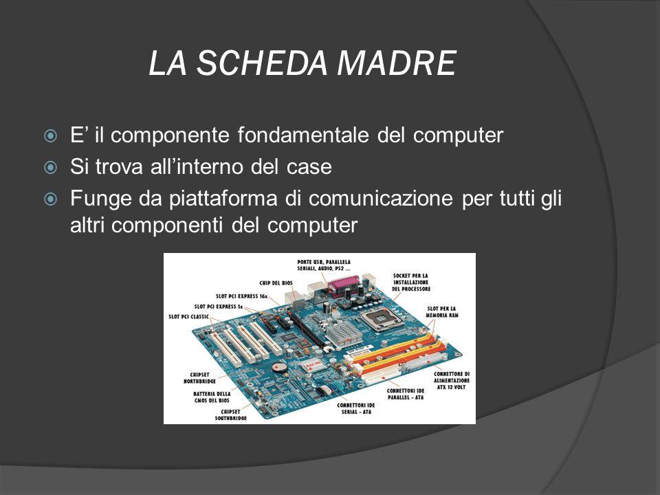 LA SCHEDA MADRE E' il componente fondamentale del computer