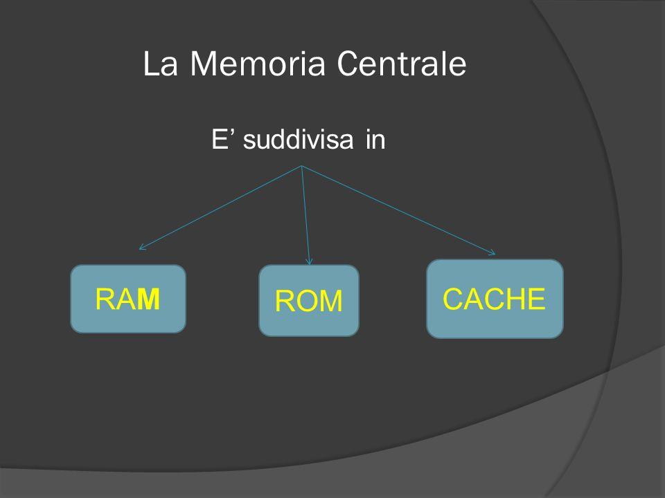 La Memoria Centrale E' suddivisa in CACHE RAM ROM