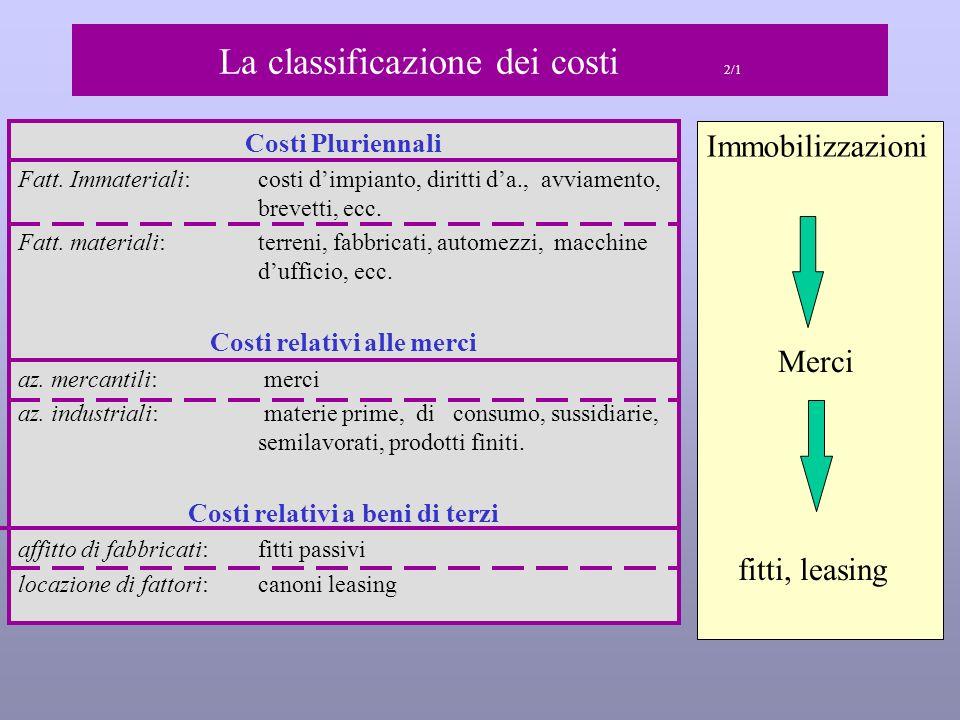 La classificazione dei costi 2/1