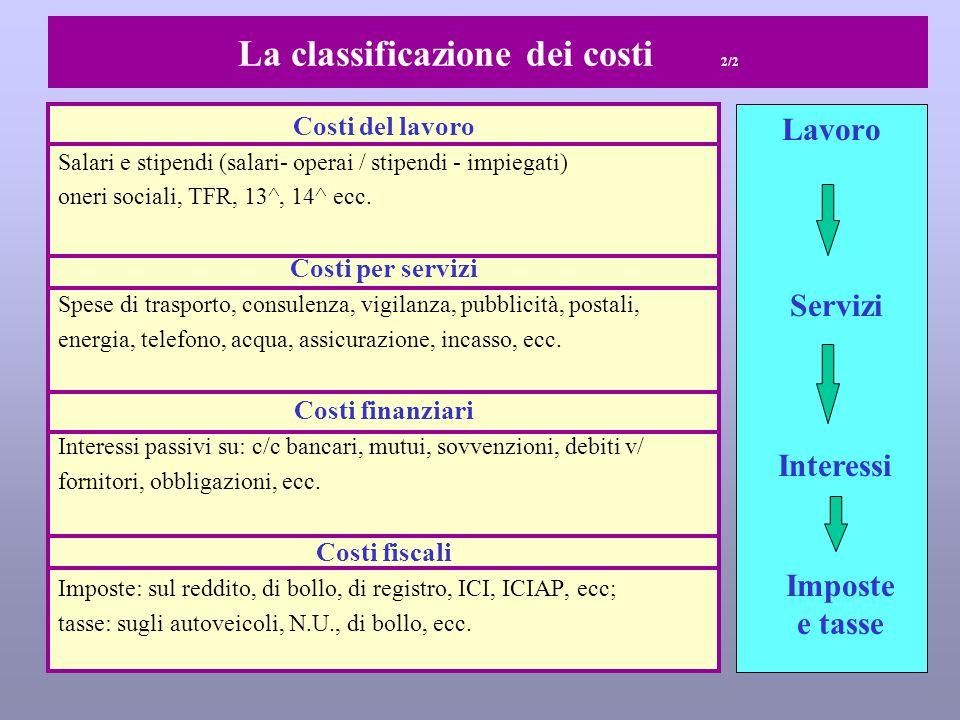 La classificazione dei costi 2/2