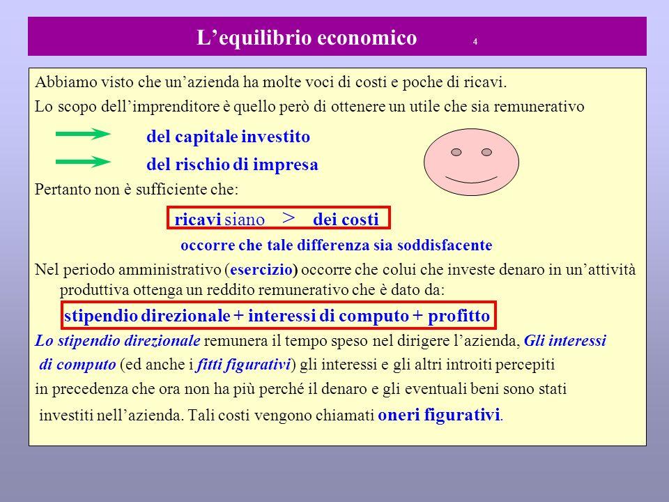 L'equilibrio economico 4