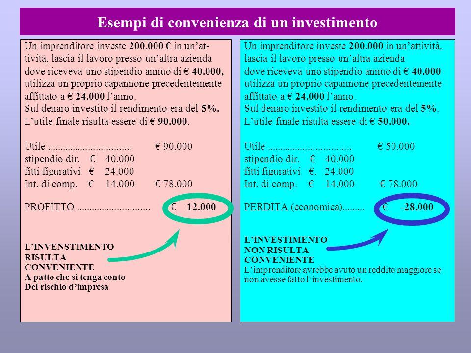 Esempi di convenienza di un investimento