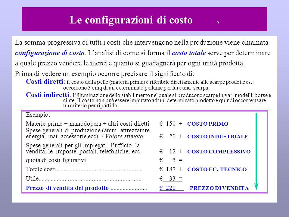 Le configurazioni di costo 7