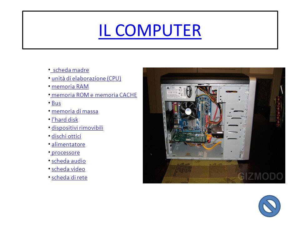 IL COMPUTER scheda madre unità di elaborazione (CPU) memoria RAM