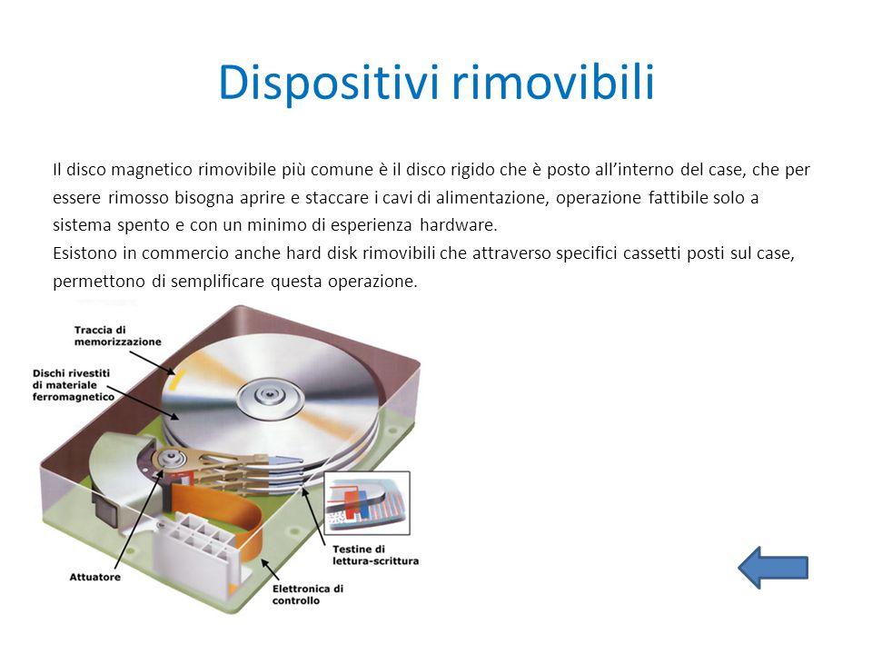 Dispositivi rimovibili