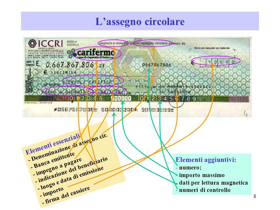 L'assegno circolare Elementi essenziali: Elementi aggiuntivi: