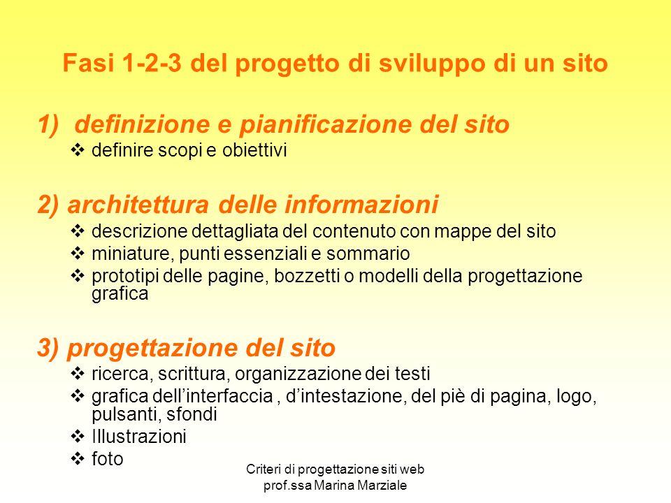 Fasi 1-2-3 del progetto di sviluppo di un sito