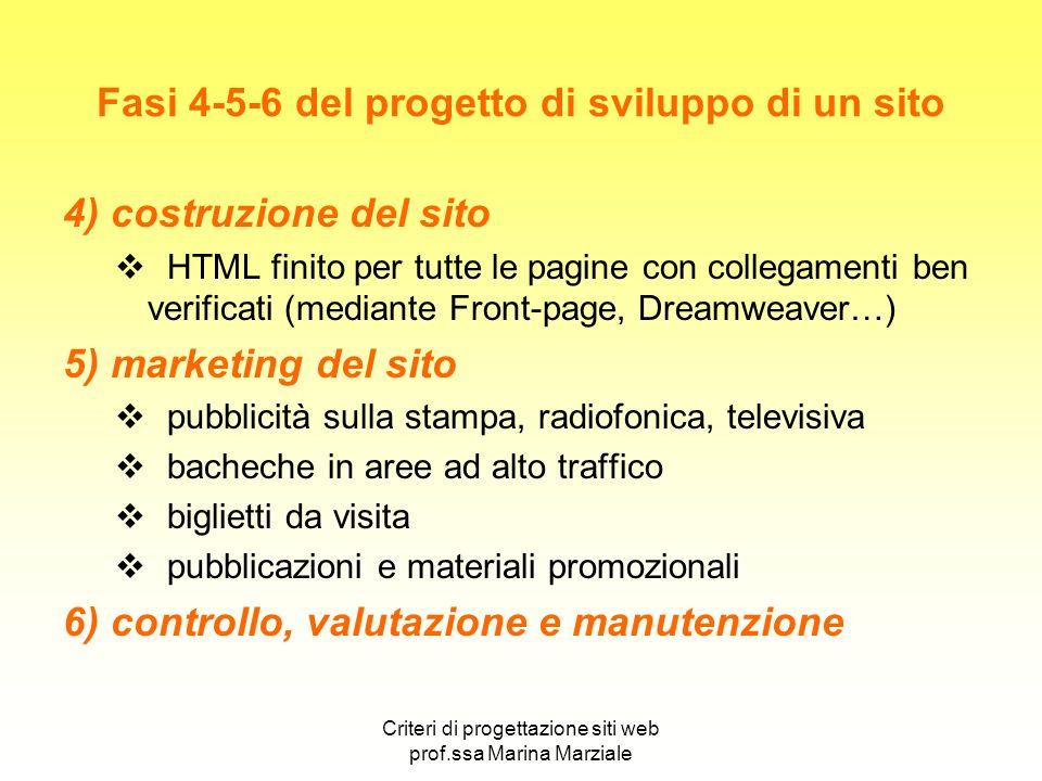 Fasi 4-5-6 del progetto di sviluppo di un sito