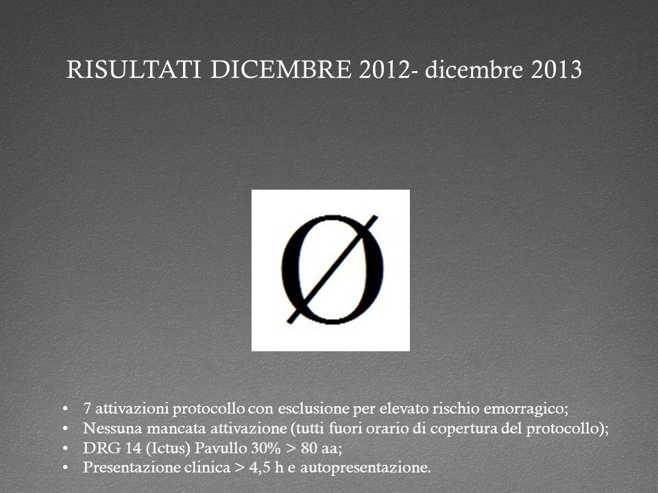RISULTATI DICEMBRE 2012- dicembre 2013