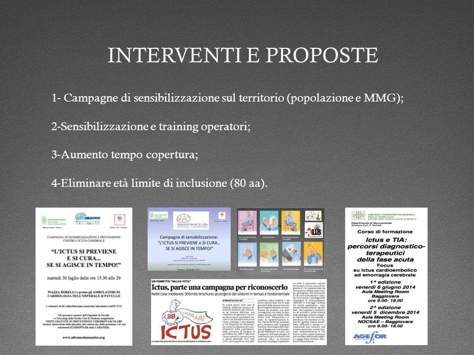 INTERVENTI E PROPOSTE 1- Campagne di sensibilizzazione sul territorio (popolazione e MMG); 2-Sensibilizzazione e training operatori;