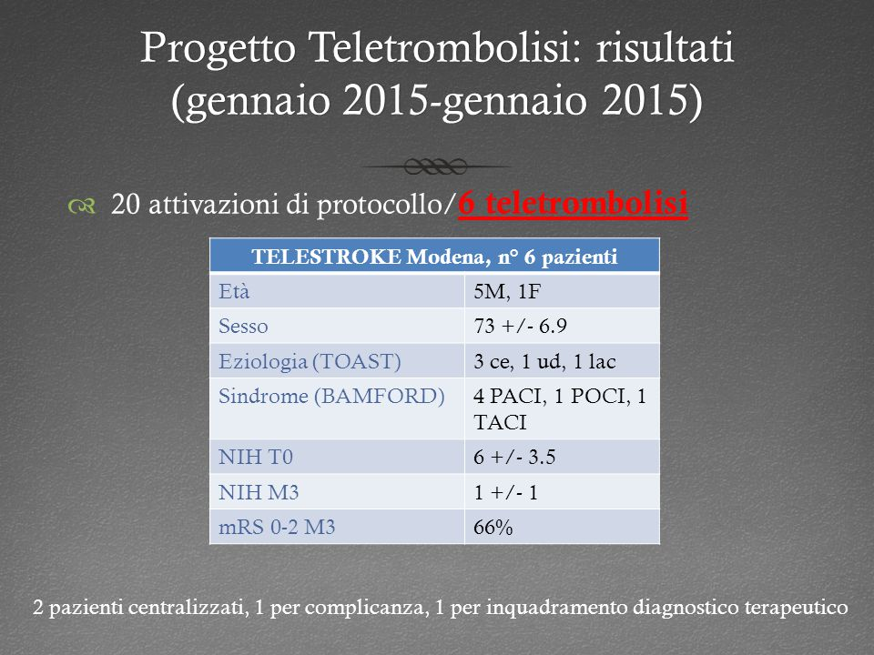 Progetto Teletrombolisi: risultati (gennaio 2015-gennaio 2015)
