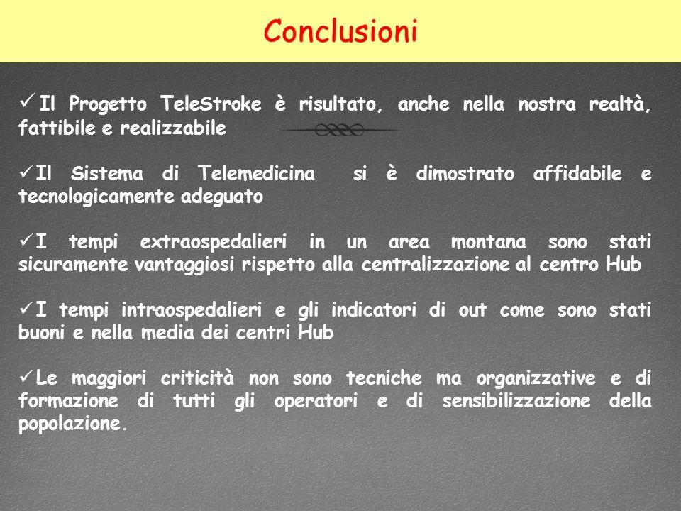 Conclusioni Il Progetto TeleStroke è risultato, anche nella nostra realtà, fattibile e realizzabile.