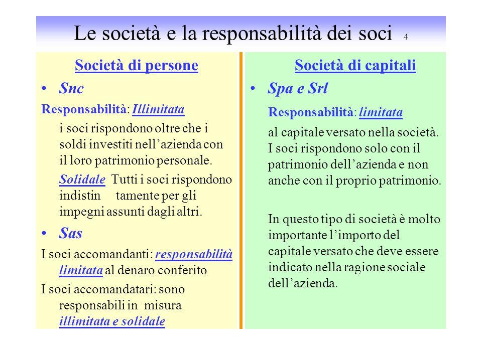 Le società e la responsabilità dei soci 4