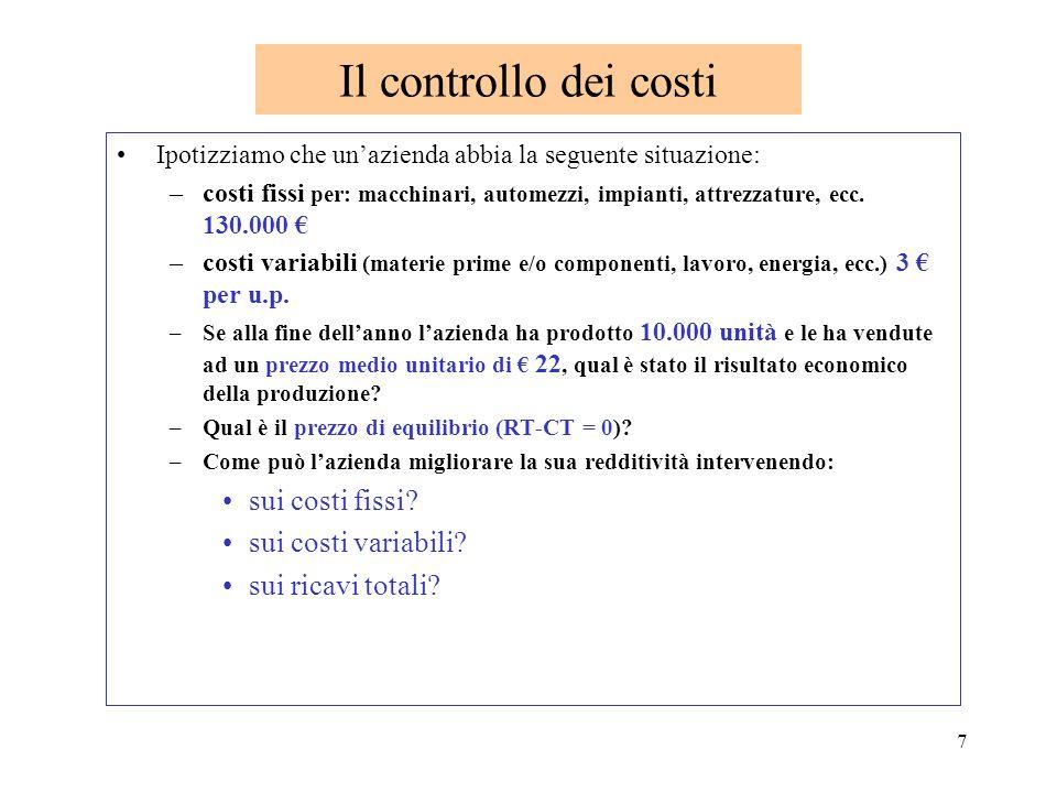 Il controllo dei costi sui costi fissi sui costi variabili