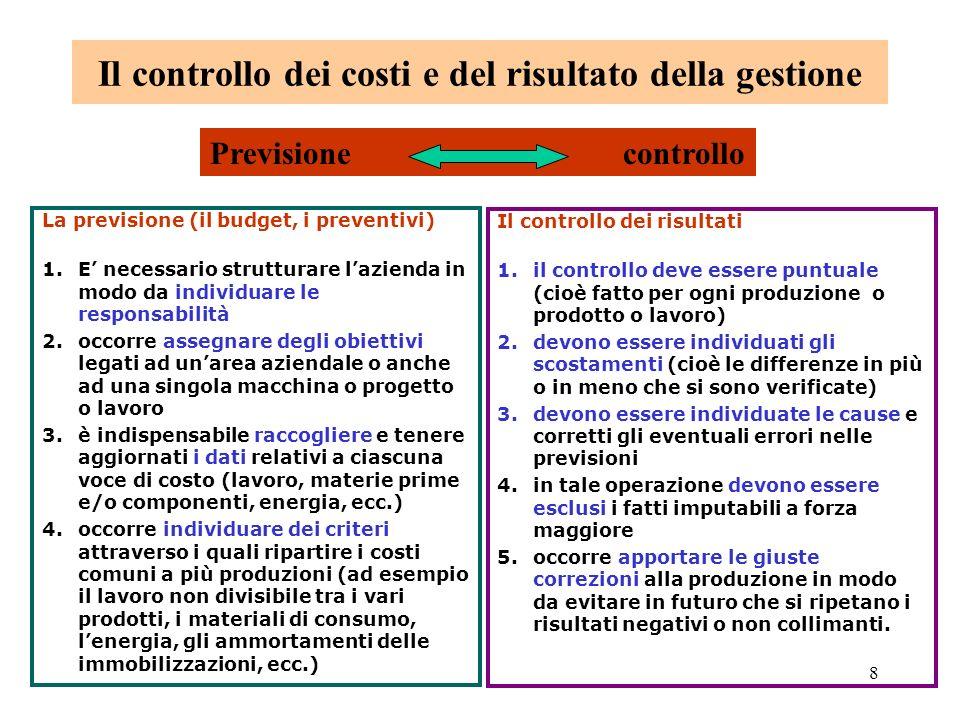 Il controllo dei costi e del risultato della gestione