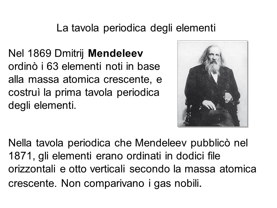 La tavola periodica degli elementi