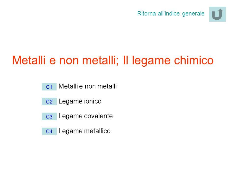 Metalli e non metalli; Il legame chimico