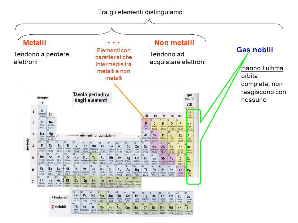 Elementi con caratteristiche intermedie tra metalli e non metalli