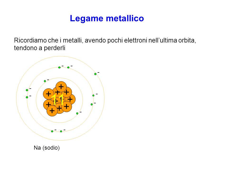 11 + + + + + + + + + + + Legame metallico