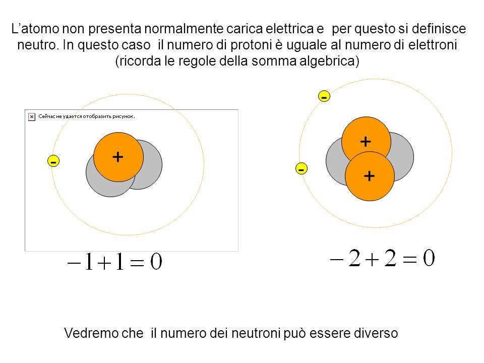 + + + - - - Vedremo che il numero dei neutroni può essere diverso