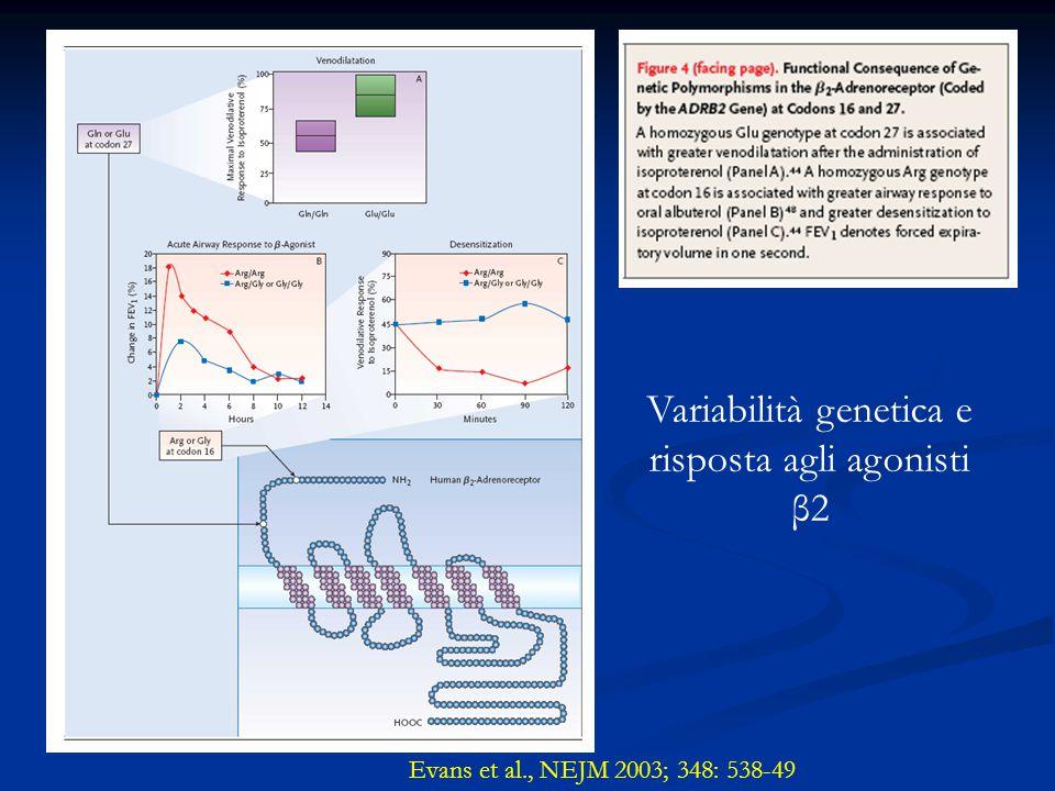 Variabilità genetica e risposta agli agonisti β2