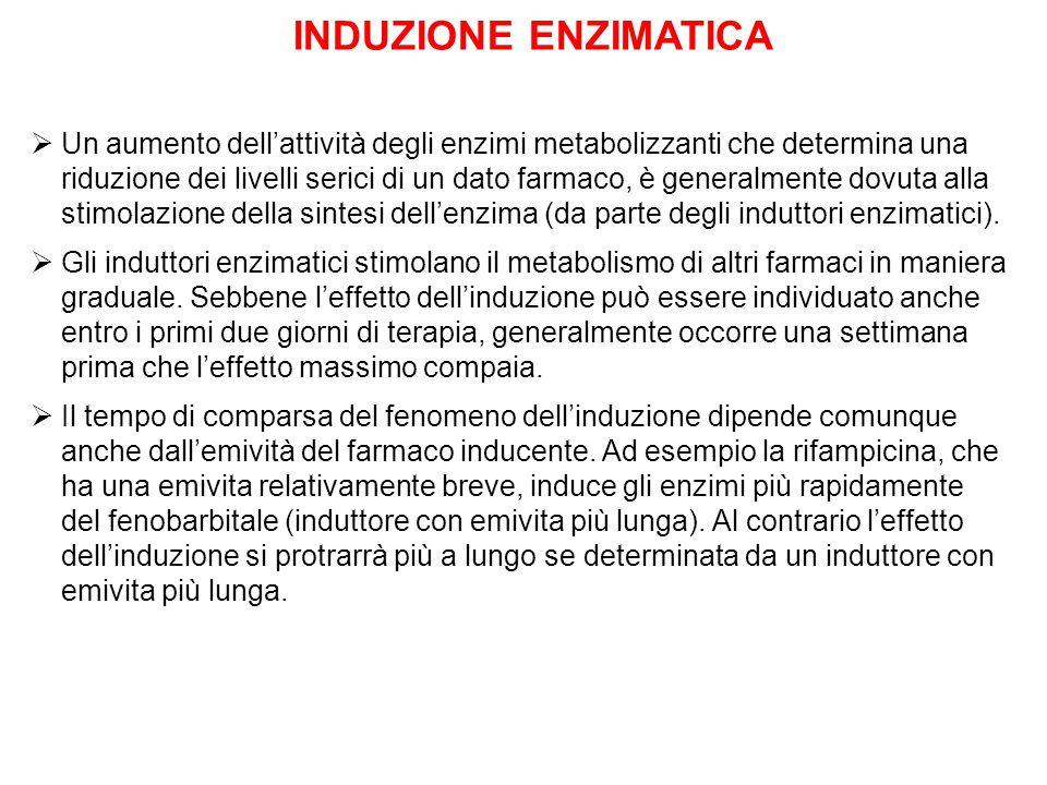 INDUZIONE ENZIMATICA