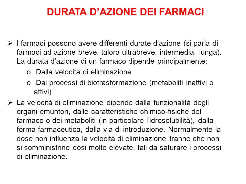 DURATA D'AZIONE DEI FARMACI