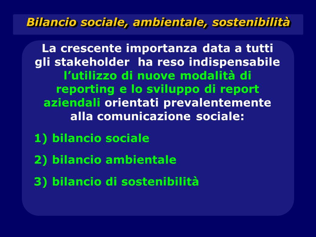 Bilancio sociale, ambientale, sostenibilità
