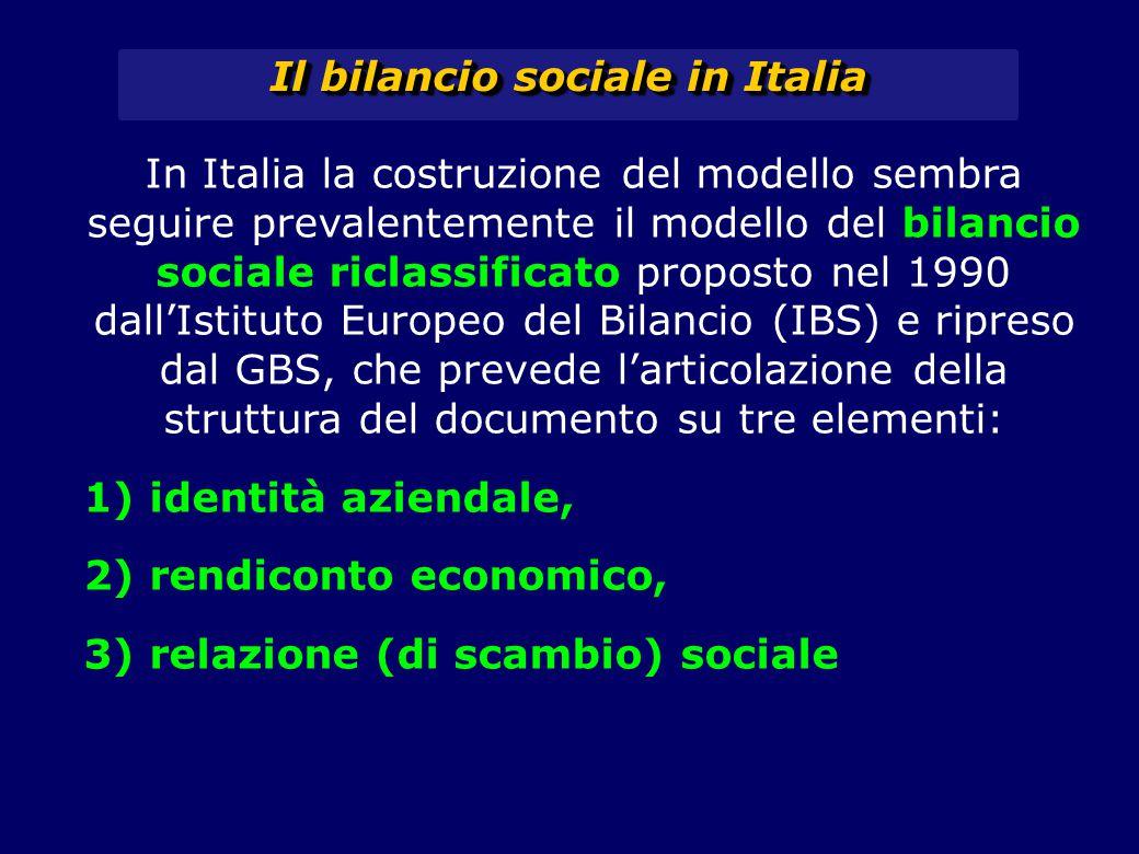 Il bilancio sociale in Italia
