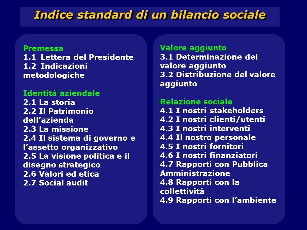 Indice standard di un bilancio sociale